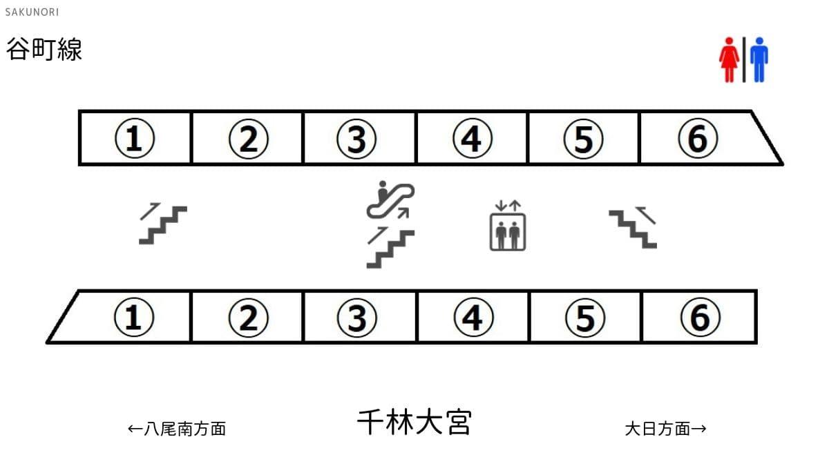 f:id:yukik8er:20190811163540j:plain