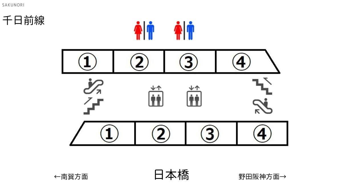 f:id:yukik8er:20190813110241j:plain