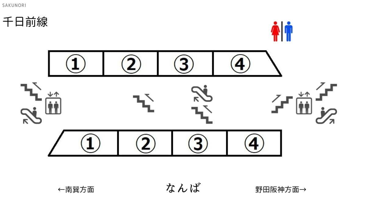 f:id:yukik8er:20190813122451j:plain