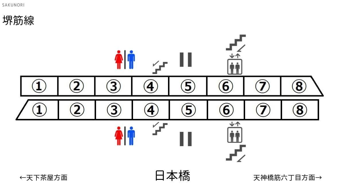 f:id:yukik8er:20190813172505j:plain