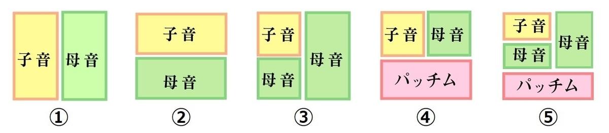 f:id:yukik8er:20191010225429j:plain
