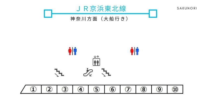 f:id:yukik8er:20191120163722j:plain
