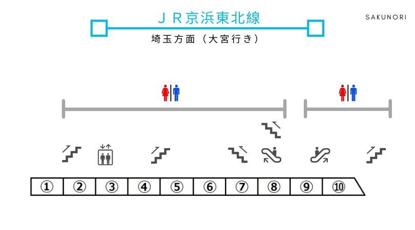 f:id:yukik8er:20191120165907j:plain