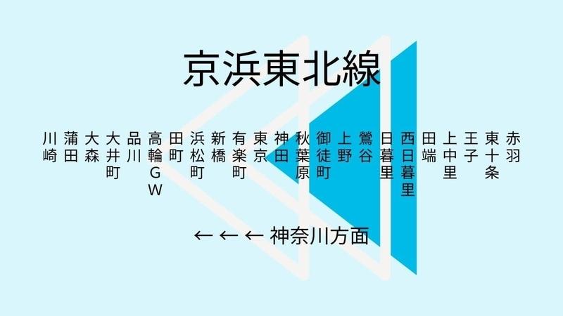 f:id:yukik8er:20200314111339j:plain