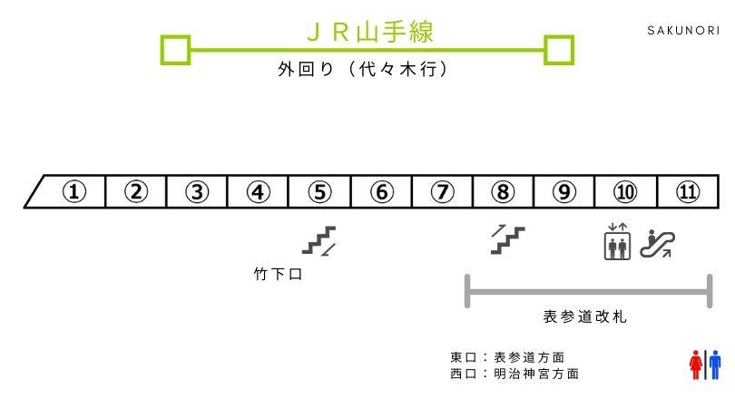 f:id:yukik8er:20200322141058j:plain