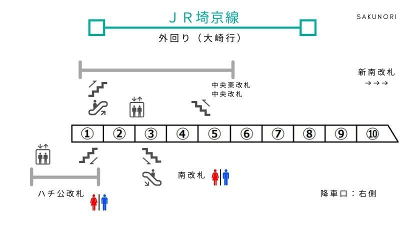 f:id:yukik8er:20200621101605j:plain