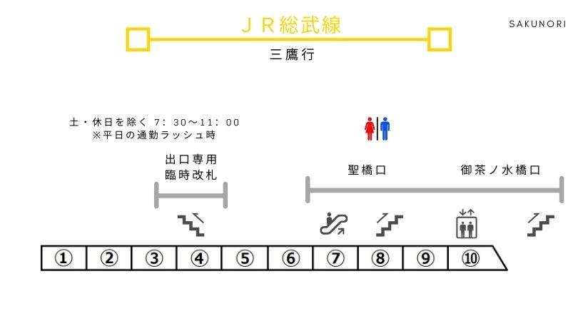 f:id:yukik8er:20200809170558j:plain