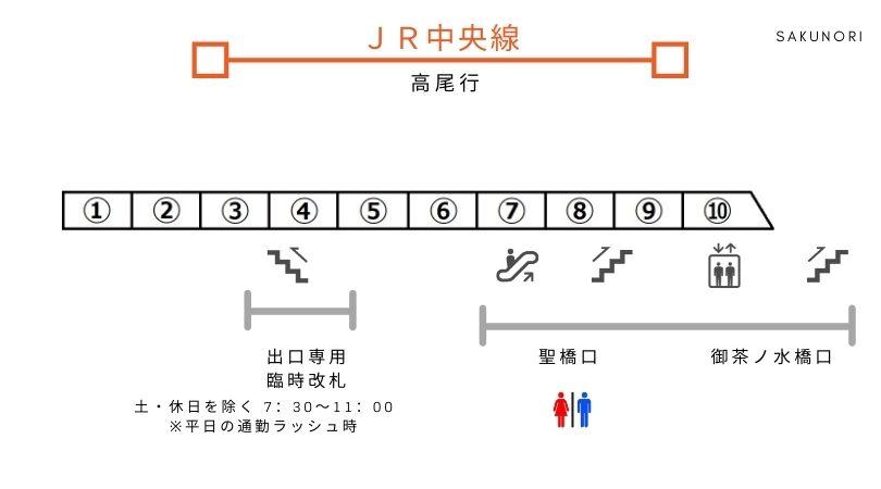 f:id:yukik8er:20200809170608j:plain