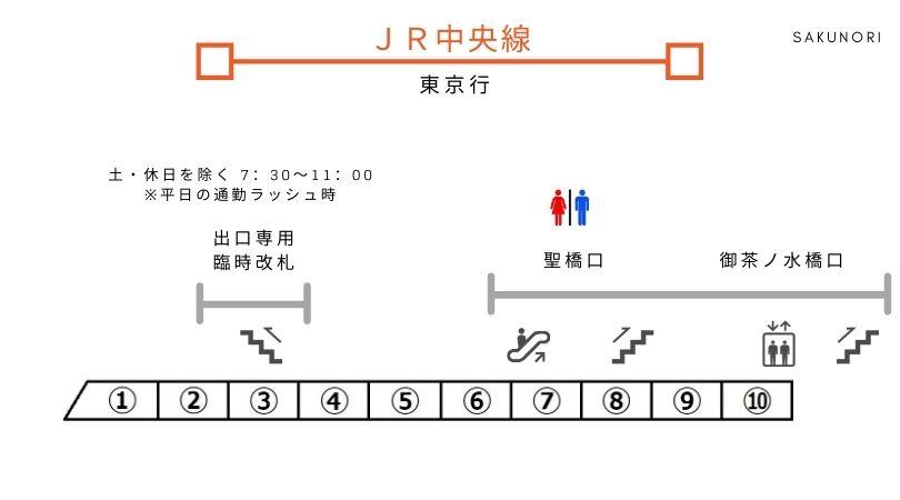 f:id:yukik8er:20200809170638j:plain