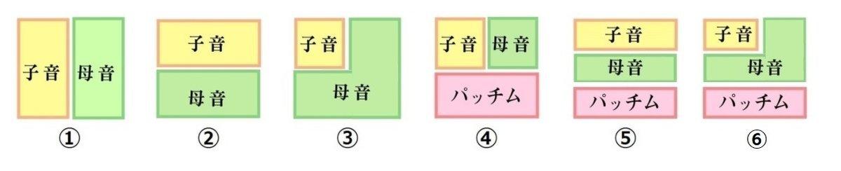 f:id:yukik8er:20210104212832j:plain