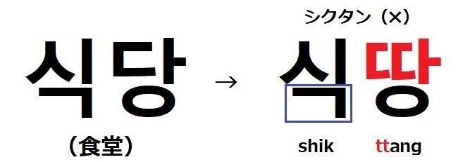 f:id:yukik8er:20210104215638j:plain