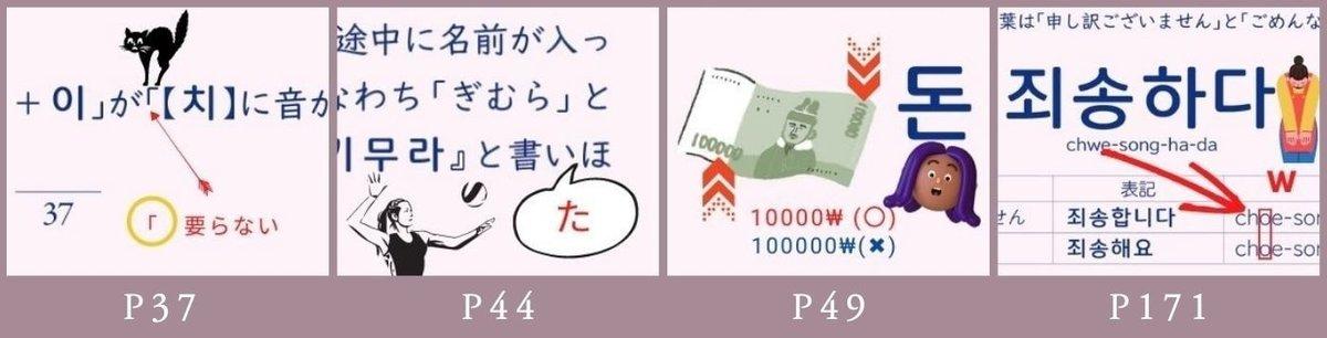 f:id:yukik8er:20210213141430j:plain