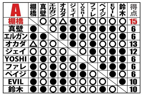 f:id:yukikawano5963:20180830031723j:plain