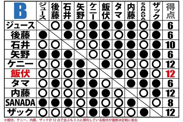 f:id:yukikawano5963:20180830031737j:plain