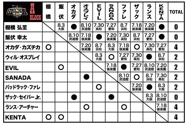 f:id:yukikawano5963:20190714203418j:plain