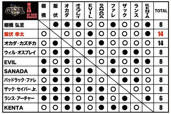 f:id:yukikawano5963:20190810223426j:plain
