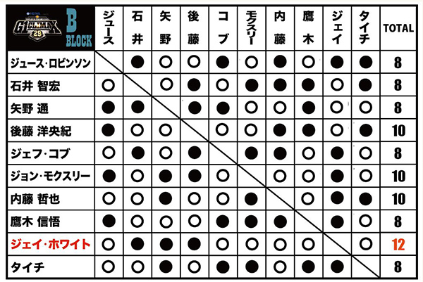 f:id:yukikawano5963:20190811222548j:plain