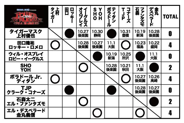 f:id:yukikawano5963:20191020091346p:plain