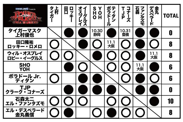 f:id:yukikawano5963:20191029105018j:plain