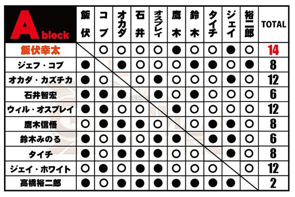 f:id:yukikawano5963:20201016213305j:plain