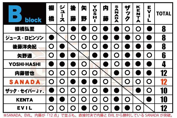 f:id:yukikawano5963:20201017194428j:plain