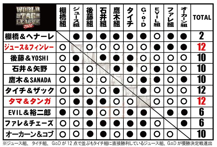 f:id:yukikawano5963:20201118075422j:plain