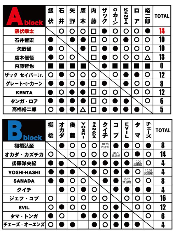 f:id:yukikawano5963:20211020095419p:plain