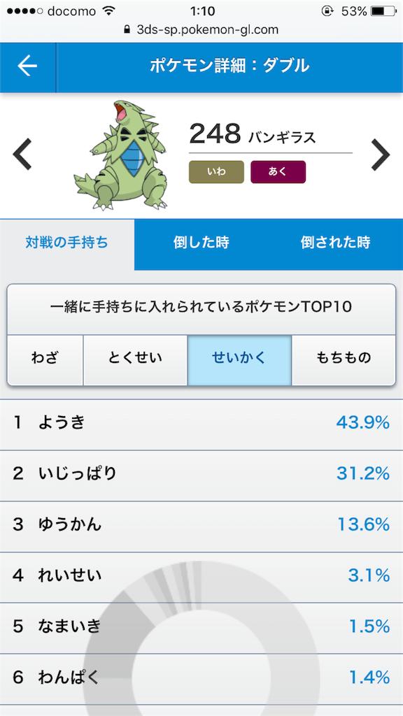 f:id:yukikazekia0712:20170428173709p:image