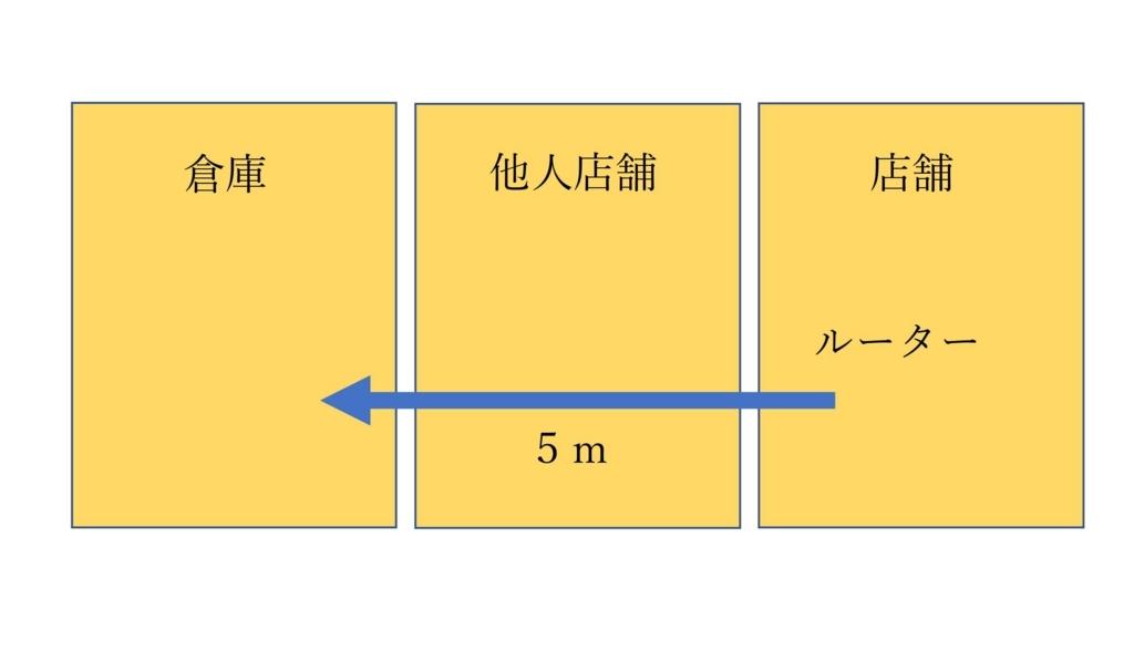 f:id:yukikkoro:20170609211608j:plain