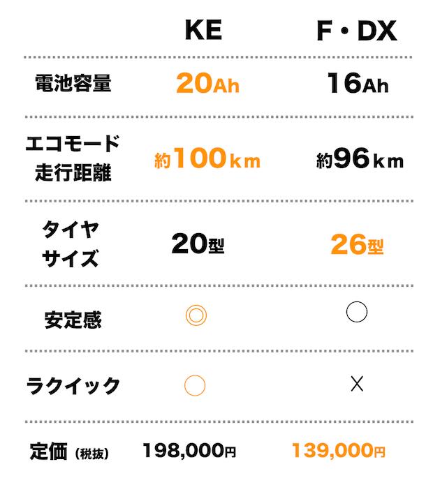 f:id:yukikkoro:20180731205057p:plain