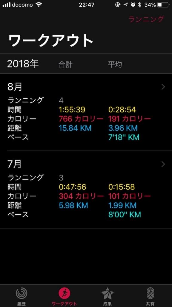 f:id:yukikkoro:20180814224917j:plain