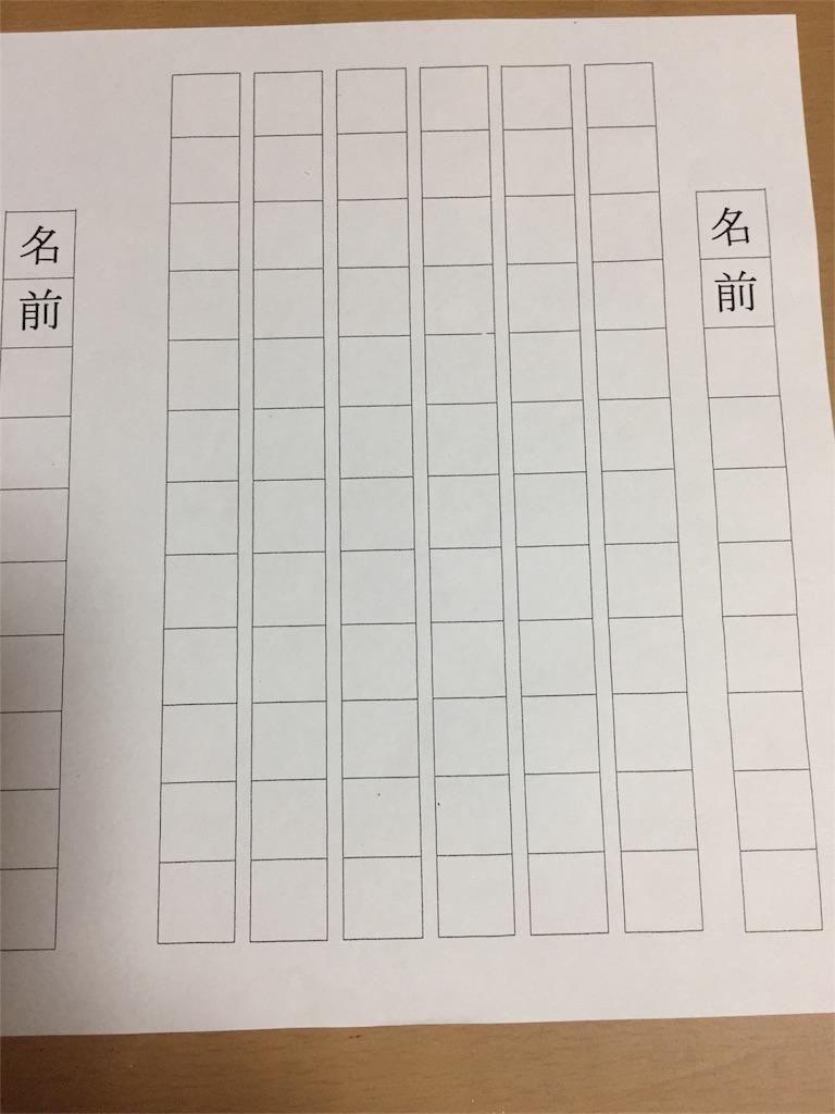 f:id:yukiko-f:20170411225034j:image