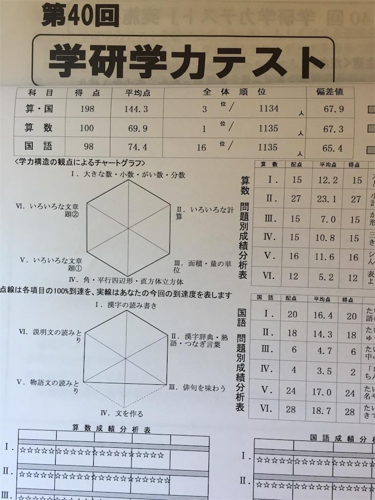 f:id:yukiko-f:20170430235557j:image