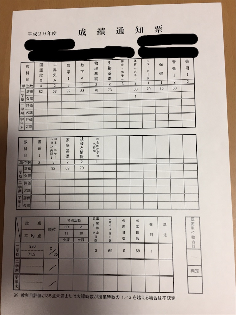 f:id:yukiko-f:20170724224634j:image