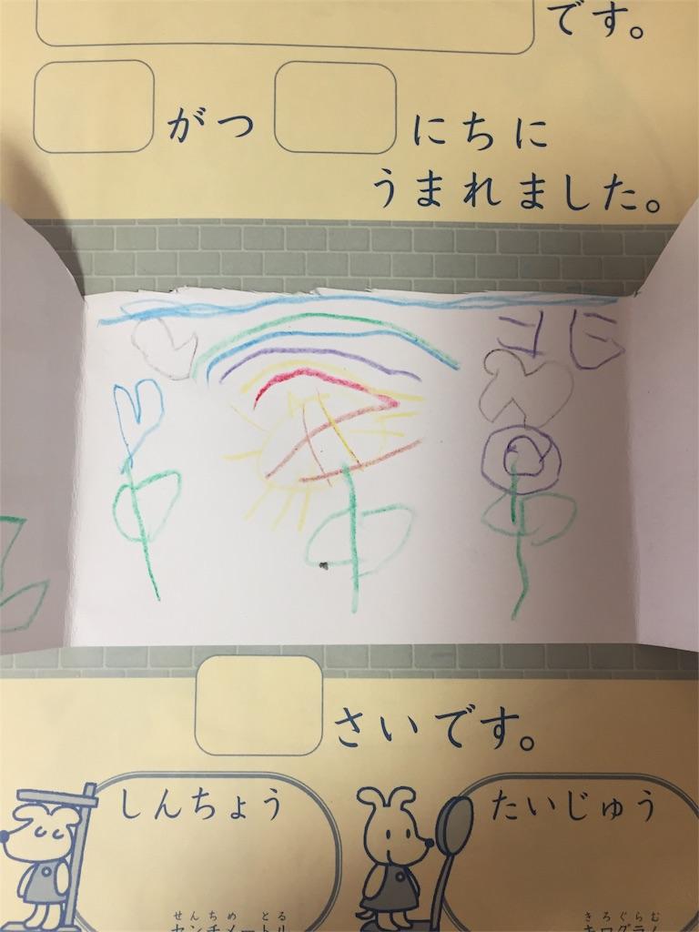 f:id:yukiko-f:20170727221204j:image