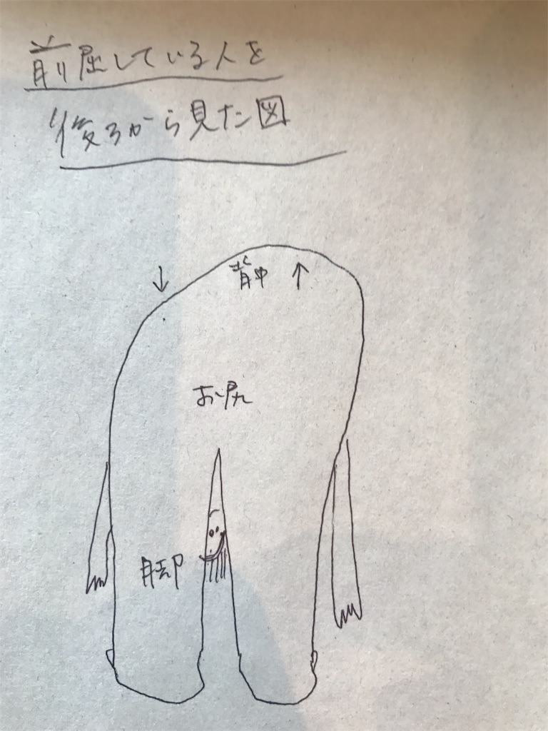 f:id:yukiko-pilates:20170301151606j:image