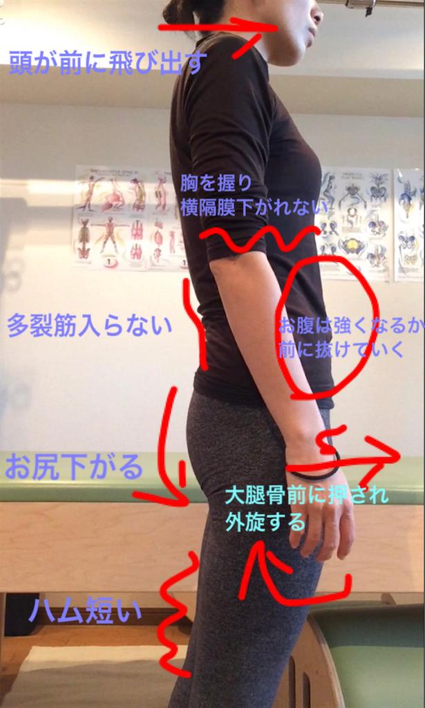 f:id:yukiko-pilates:20170326205449p:image
