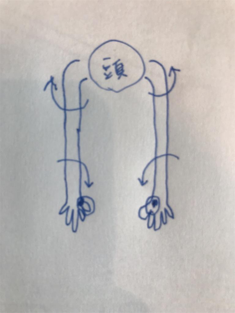 f:id:yukiko-pilates:20180805122654j:image