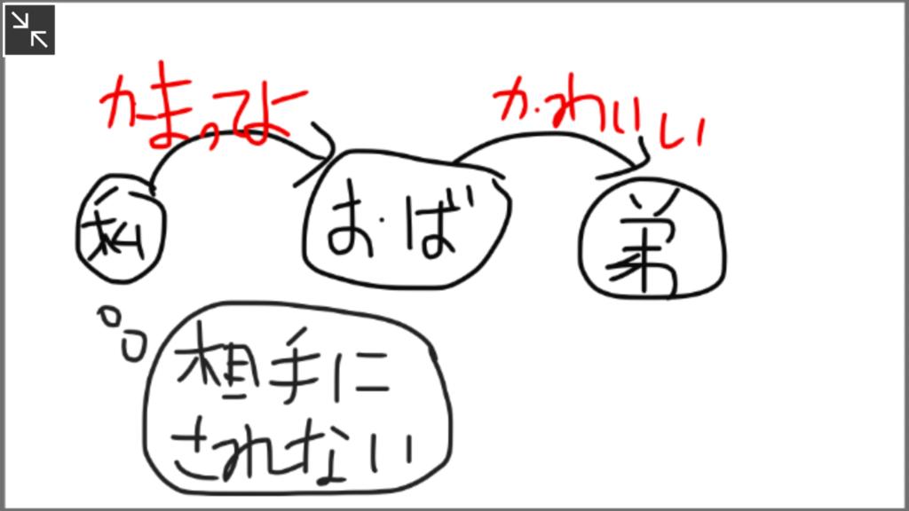 f:id:yukiko0131:20170110163209p:plain