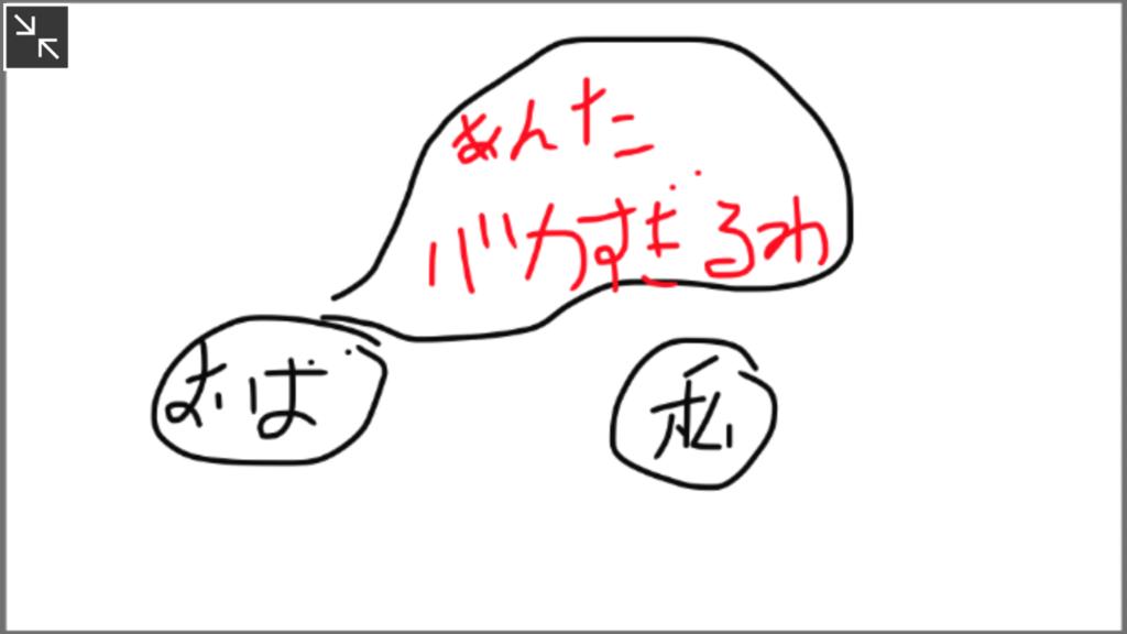 f:id:yukiko0131:20170110163302p:plain