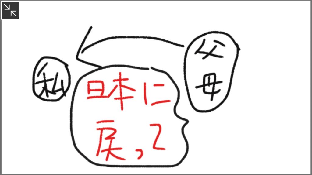 f:id:yukiko0131:20170110163525p:plain