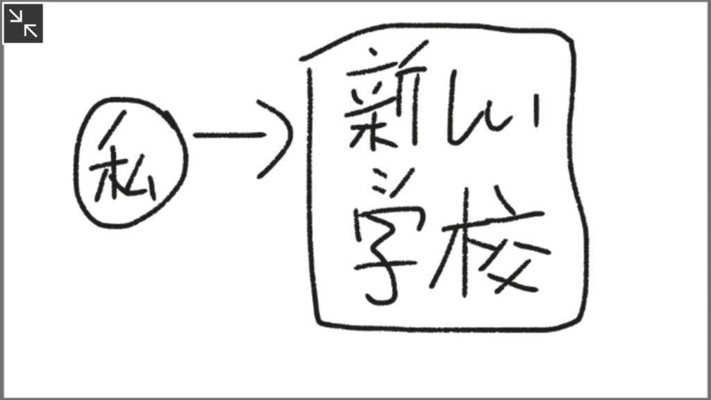 f:id:yukiko0131:20170110163548p:plain