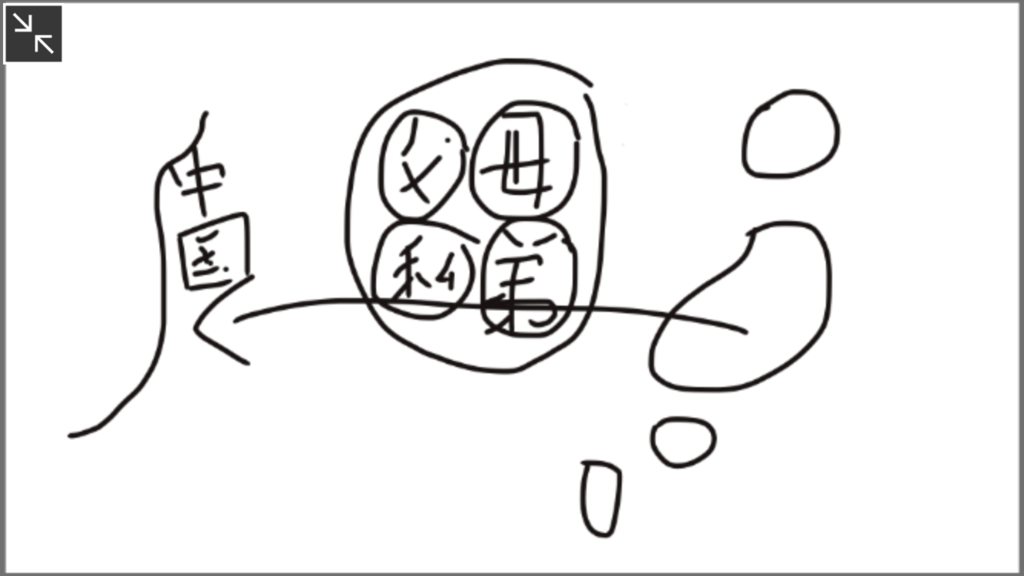 f:id:yukiko0131:20170110163719p:plain