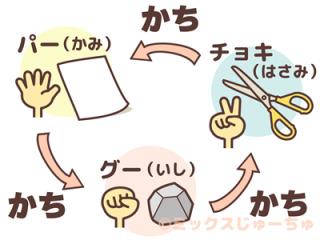 f:id:yukikotoe:20170215070554j:plain