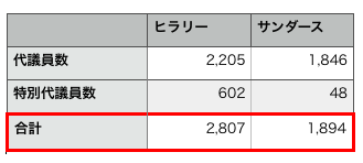 f:id:yukikoyanagida:20160810172744p:plain