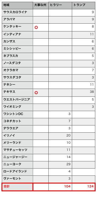 f:id:yukikoyanagida:20161109124457p:plain