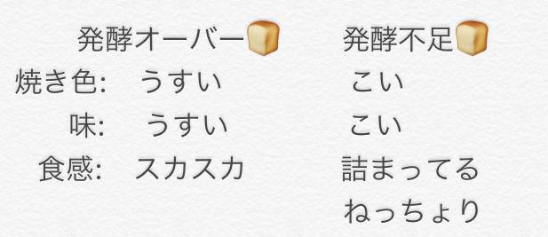 f:id:yukikumaa:20170908111948p:plain