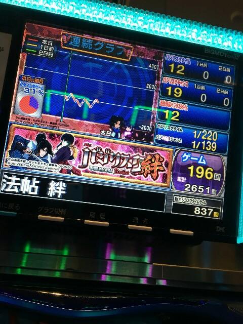 f:id:yukimaru1829:20180922205539j:image
