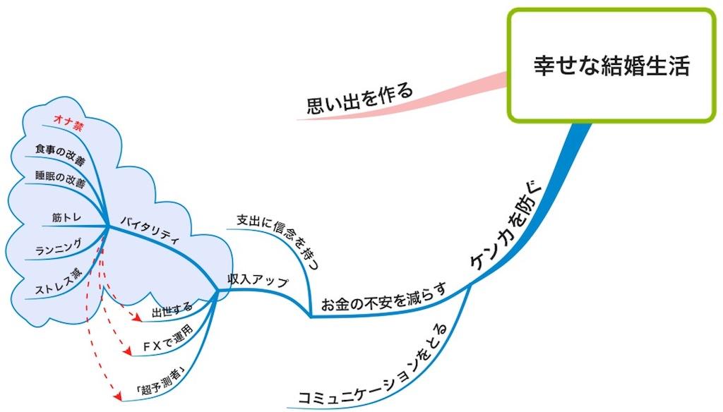 f:id:yukimaru513:20170118145437j:image