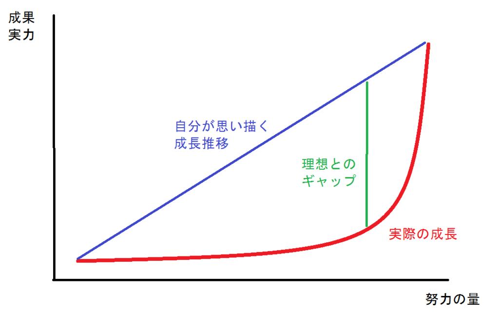 f:id:yukimasa1801:20170323020125p:plain